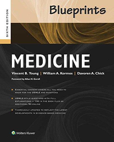 Blueprint Medicines 0001597264/