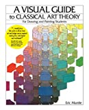 A Visual Guide to Classical Art Theory for Drawing and Painting Students (Our National Conversation)