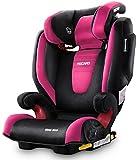 RECARO Monza Nova 2 with Seatfix (Pink)