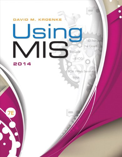 What are the benefits of using MIS Reporting?