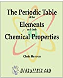 The Periodic Table of the Elements and Their Chemical Properties (MindMelder.com)