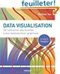 Data visualisation : De l'extraction...