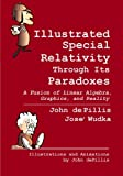 Illustrated Special Relativity Through Its Paradoxes: A Fusion of Linear Algebra, Graphics, and Reality