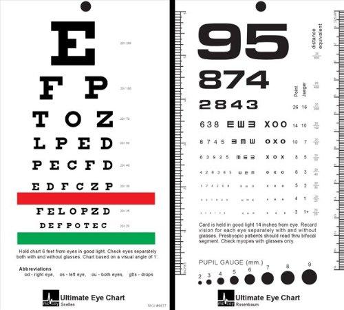 McCoy - Ultimate Rosenbaum/Snellen Pocket Eye Chart - - (Near Eye Chart compare prices)