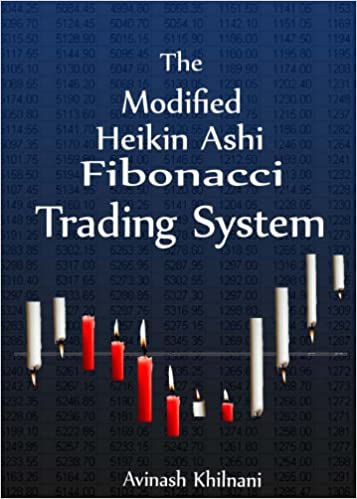 Modified heikin ashi fibonacci trading system