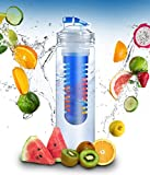 Elite Infuser Water Bottle - 28 ounce - Made with Commercial Grade Tritan - PLUS Recipe Ebook INCLUDED (Blue)