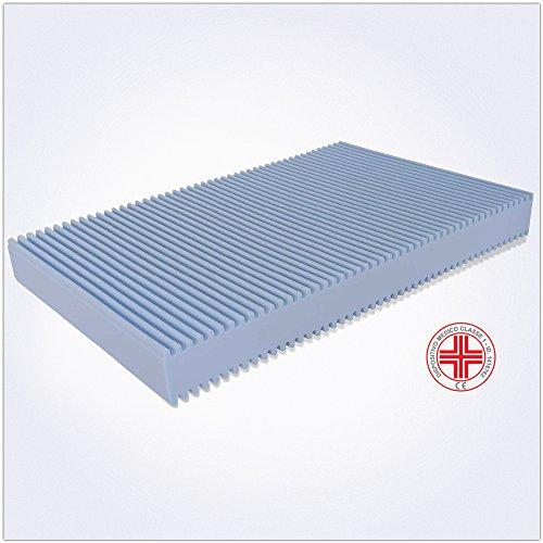 ailime matelas mousse polyur thane orthop dique deux. Black Bedroom Furniture Sets. Home Design Ideas