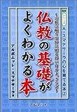 仏教の基礎がよくわかる本―宗教に頼り信仰に縋る弱い自分よ、さらば (心を育てる本 (2))