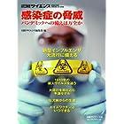 感染症の脅威―パンデミックへの備えは万全か (別冊日経サイエンス 163)