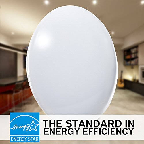 Luxrite 15 Inch LED Flush Mount Ceiling Light, 22W, 4000K Cool White, ENERGY STAR, Cloud LED Light Fixture , Dimmable, 1600 Lumens, Damp Rated, UL Listed, 1-Pack