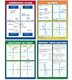 Graphing Slope & Linear Equations