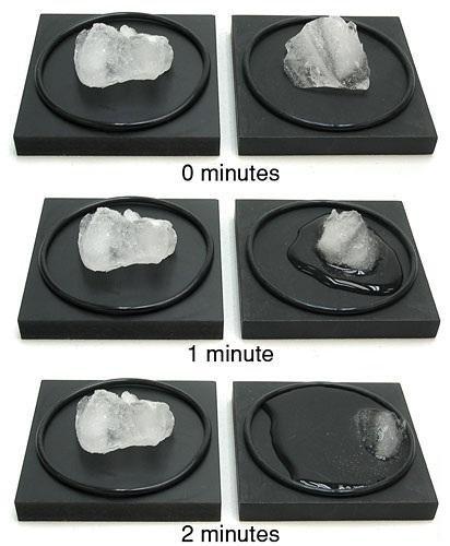 Ice Melting Blocks: Heat Conductivity Demonstration