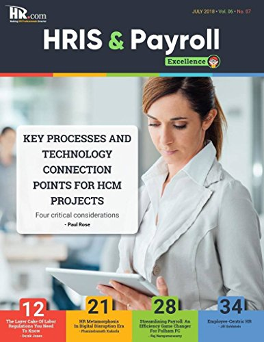 Buy Payroll Services Now!
