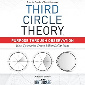 Third Circle Theory: Purpose Through Observation | [Pejman Ghadimi]
