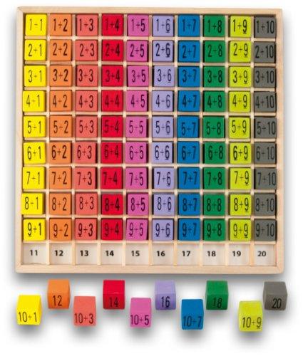 Ulysse Couleurs d'enfance - 3864 - Jeu Éducatif et Scientifique - Table d'addition - 10 x 10