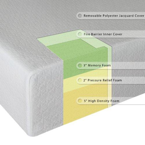 Sleep Master 10 Inch Pressure Relief Memory Foam Mattress And Platform Metal Bed Frame Mattress