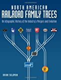 North American Railroad Family Trees: An Infographic History of the Industrys Mergers and Evolution