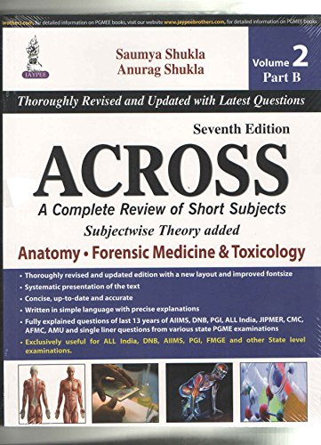 ACROSS (Volume 2) A complete Review of Short Subjects Image