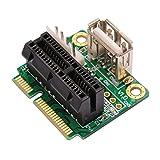 PM2H ハーフサイズmPCIe-PCI Express x1 + USB2.0アダプタ (外部電源使用) ver1.0  待望のハーフサイズmini PCI Expressスロット対応のmPCIe-PCIe変換アダプタ。付属の金具を装着すれば、もちろんフルサイズのmPCIeスロットにも対応。FDD電源4ピンコネクタからPCIeスロット用12VとUSBポート用5Vの外部電源を入力可能。エッジフリー/マルチレーンのPCIeスロットを使用、x1のPCIeカードのみだけでなく、x4、x8、x16にも対応。ECLINKおよびユニ・ブリッジ取扱品はビープラス・テクノロジー Bplus Technology経由の純正品・正規品です。