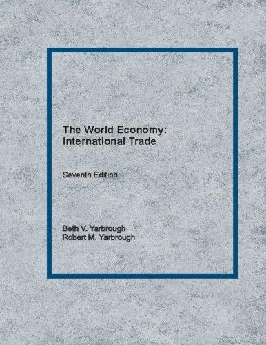 The World Economy: International Trade