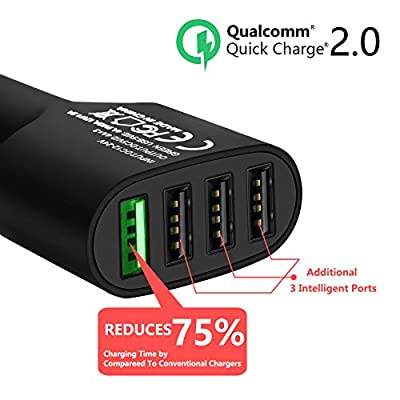 Car Charger Qualcomm Certified Quick Charge 2.0 Supply with Extra 3 Adaptive Fast Charging Port for Iphone Samsung from ZJchao