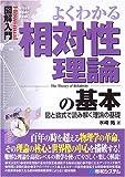 図解入門 よくわかる相対性理論の基本―図と数式で読み解く理論の基礎 (How‐nual Visual Guide Book)