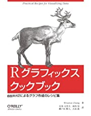 Rグラフィックスクックブック ―ggplot2によるグラフ作成のレシピ集