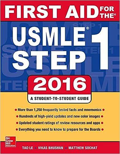 First Aid USMLE 2016 PDF