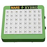 MarsHdyro Reflector 150W - 600W LED Grow Light Veg Flower Switchable Spectrum (150W)