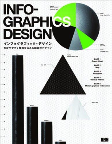 Infographics Design-わかりやすく情報を伝える図説のデザイン