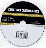 "Live Audioseminar on CD ""Candlestick Charting Basic"" with Steve Nison"