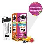 Fruit Infuser Water Bottle 900ml - Pr...
