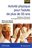 Activit physique et sant