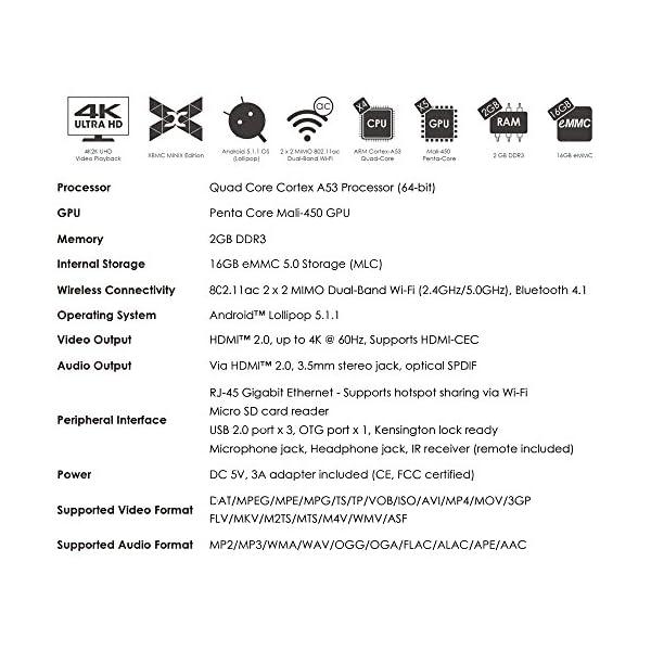 MINIX-Neo-U1-Android-Lollipop-511-Smart-TV-Box-XBMC-Amlogic-S905-Quad-core-HDMI20-4K-2GB16GB-245GHz-2x2-MIMO-WiFi-Gigabit-Ethernet-Bluetooth-41-Minix-A2-Lite-24GHz-Double-sided-Air-Mouse