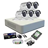 HIKVISION 8CH DS-7108HGHI-F1 MINI Turbo HD 720P DVR + HIKVISION DS-2CE16C2T-IR TURBO BULLET NIGHT VISION CAMERA 5pcs+ 1TB WD HDD + ACTIVE COPPER CABLE + ACTIVE POWER SUPPLY (FULL COMBO)