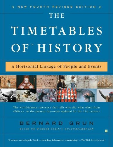The Timetables of History: A Horizontal Linkage of People...