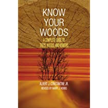 Guide to Trees, Woods, and Veneers