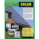 Solar Energy Chartlet