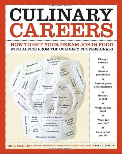 Culinary Arts Jobs