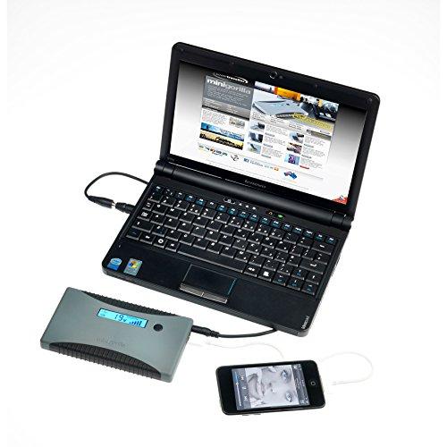 Powertraveller Minigorilla MG001 9000mAh Power Bank