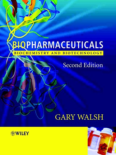 Buy Biopharmaceuticals Now!