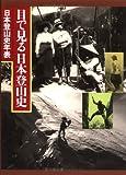 目で見る日本登山史