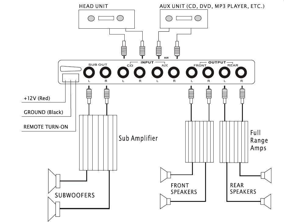Car Audio Spl in addition Bazooka El Series Wiring Diagram also Rockford Fosgate Speaker Wiring Diagram For  lifier furthermore Rockford Fosgate 2 Channel Diagram besides Pla  Audio Wiring Diagram. on boss audio and subwoofer wiring diagram