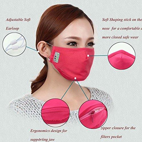 Wearing Antibacterial Masks Food Service