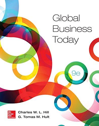 Buy Fit Global Now!