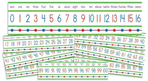 Scholastic Teacher S Friend Numbers 0 100 Mini Bulletin