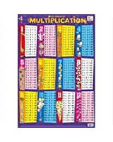 Posters Educatifs/les Tables de Multiplication