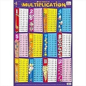 posters educatifs les tables de multiplication piccolia livres. Black Bedroom Furniture Sets. Home Design Ideas