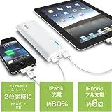 Anker Astro M3 13000mAh モバイルバッテリー 大容量かつコンパクト 147 x 62 x 22mm iPhone5 iPhone4S iPad iPod Galaxy Xperia Android 各種スマホ wifiルータ等対応日本語説明書付き (lightningケーブルが付属しておりません)