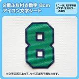 カラフル数字ワッペン(二重枠アイロン番号8cm) ※1~9まで1文字単位でお申込み頂けます